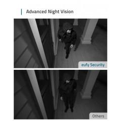 Bezprzewodowy system kamer bezpieczeństwa EUFYCAM 2 (2+1)